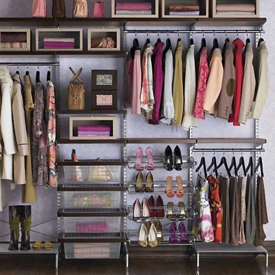 Как сделать анализ гардероба
